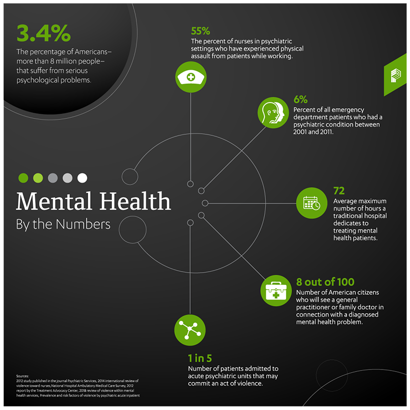 Mental-Health-Statistics-Infographic