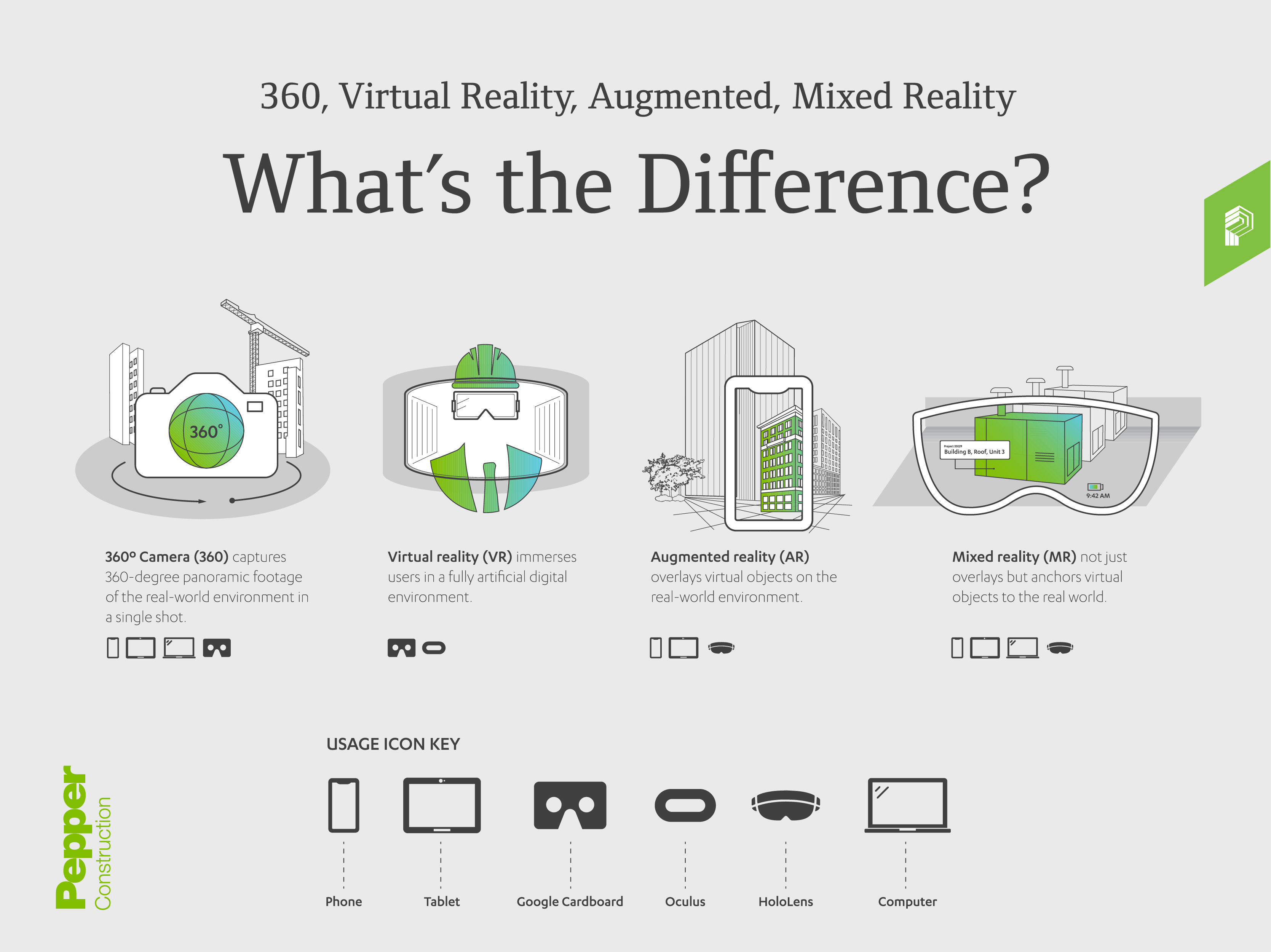 03ded5ae485 How Augmented Reality is relevant to today  039 s construction jobsite
